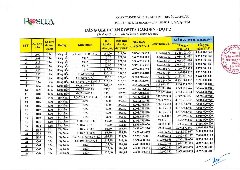 Bảng giá mới dự án Rosita Khang Điền